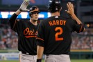 Orioles Win Royals Series